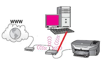 printer net.png