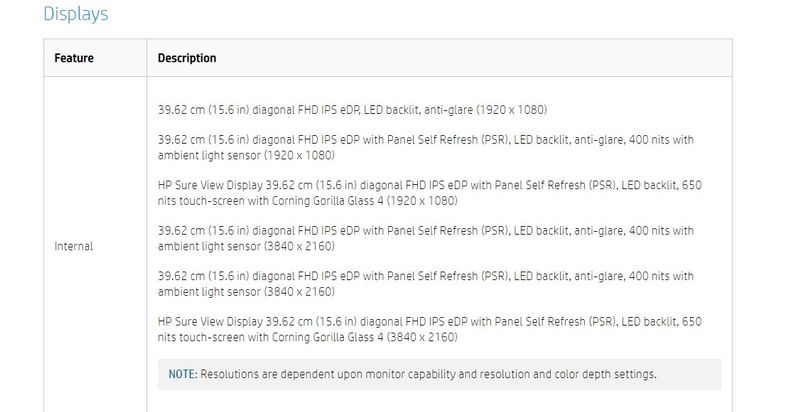 HP ZBook 15 G5 Mobile Workstation  Display Specifications