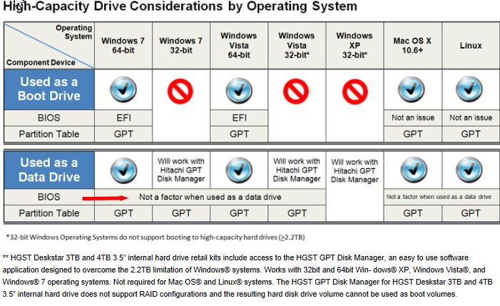 Hitachi 3-4 TB drives.jpg