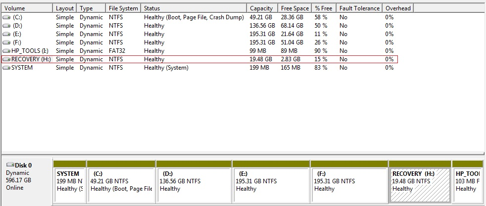 Re: F11 HP recovery doesn't boot into recovery partition - HP