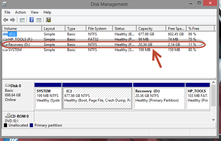 Solved: The RECOVERY D drive in my HP Envy x 2 is almost 90% full