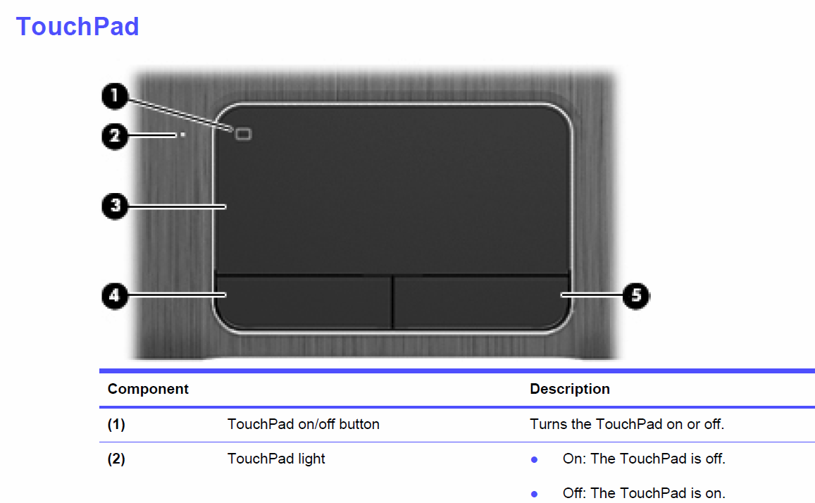dv6 touchpad enable.png