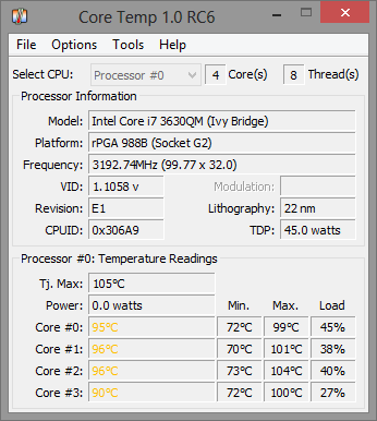 Solved: What is the maximum safe CPU/GPU temperature for a