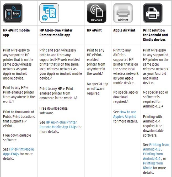 Mobile printing options.jpg