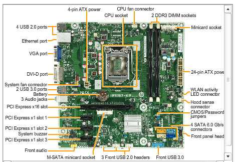 Hp Motherboard Diagram - Today Diagram Database