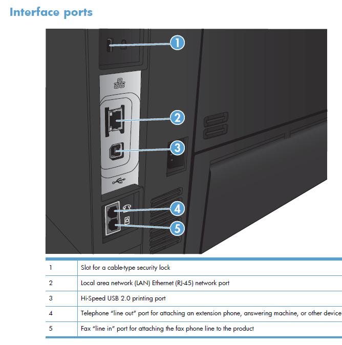 HP laserjet pro m521dn mfp: HP jetdirect 2700w USB wireless