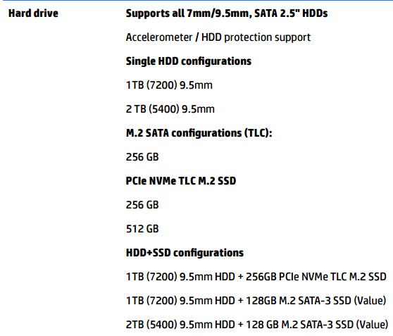HP Pavillion DV6700: Is my HP Pavilion DV6700 Compatible