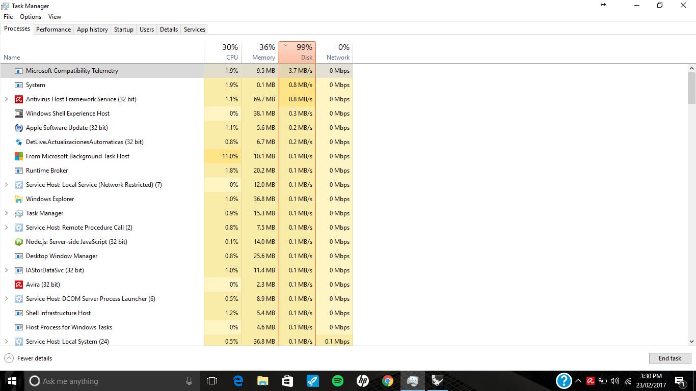Windows 7 High Cpu Usage After Update Computer