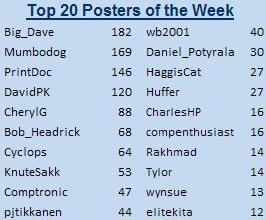 top20_2010-12-10.JPG