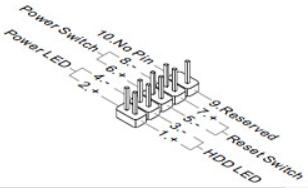 IPMMB-FM F_Panel connectors of a HP ENVY H8-1455 - eehelp com