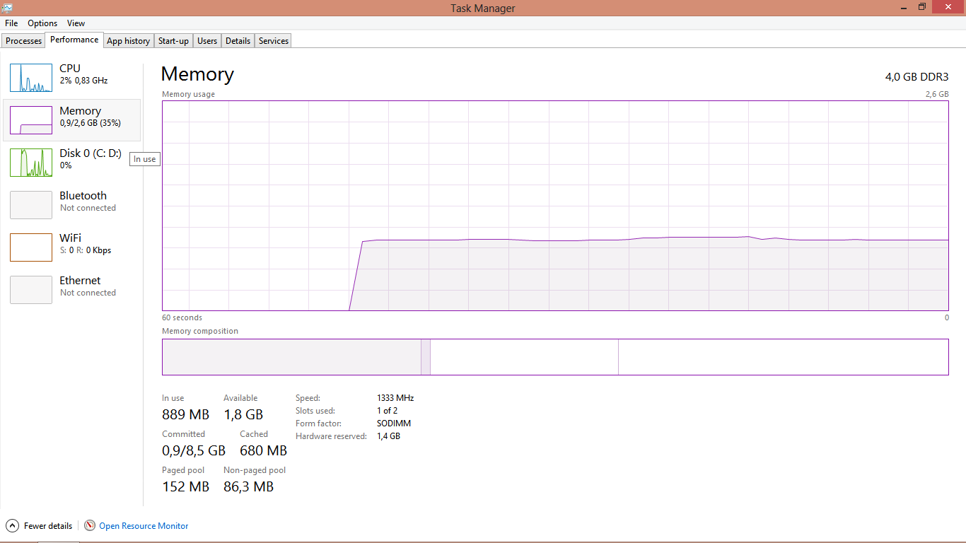 Task Manager after restart shows less RAM both physical and commited.png