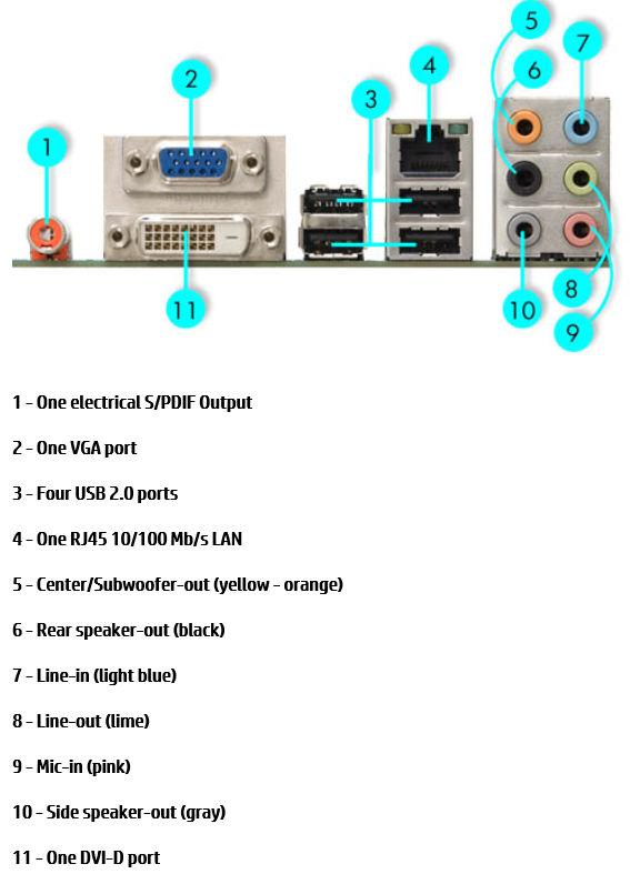 Alvorix back I-O panel.jpg