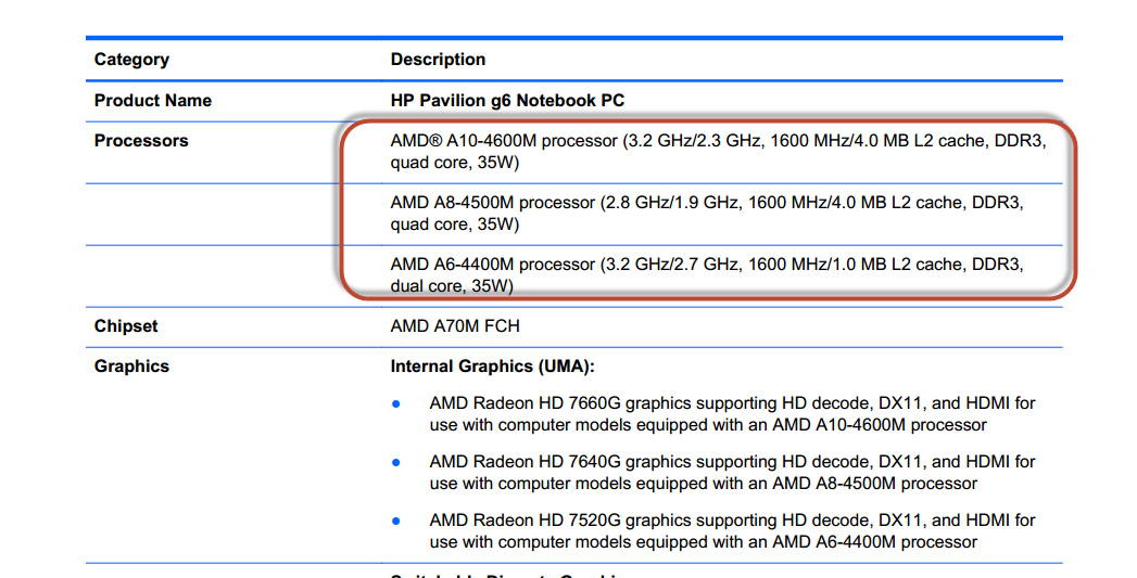 Hp G6 1b60us Apu Upgrade Eehelp Com